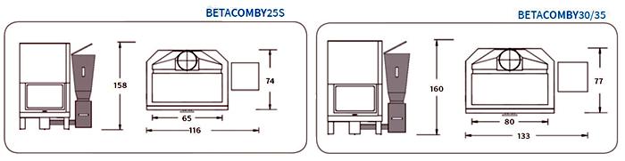 Policombustibile Beta Comby