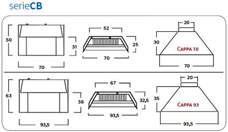 prospetto inserto termocamino serie CB