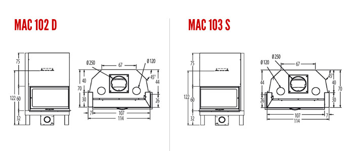 MAC 102S/103D Semiaperto