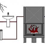schema funzionamento termocamino ad acqua